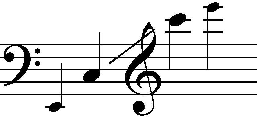 ホルン音域